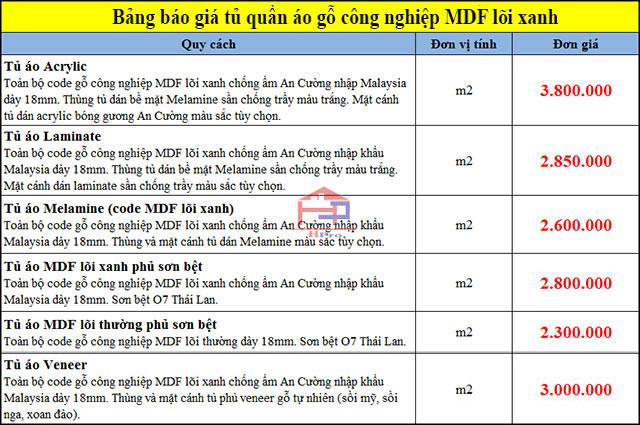 bang-gia-ttu-quan-ao-go-cong-nghiep-mdf-tai-hpro